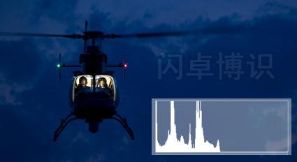 测试现场光时拍的直升飞机和直方图