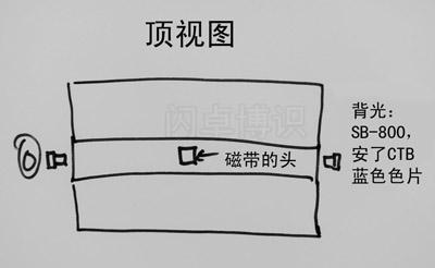 大卫·豪比拍摄存放自动IBM磁带器的磁带箱的布光图