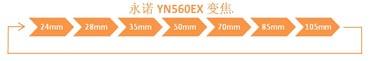 YN560EX变焦范围图