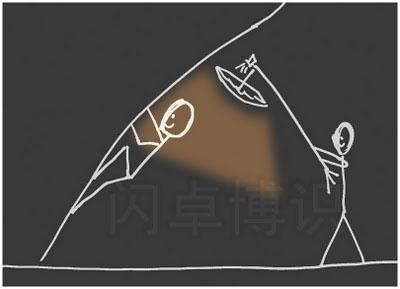 大卫·豪比手绘安着透光伞的热靴闪光灯布光图