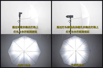 LumoPro LP180安装在灯架上和反光伞接头上