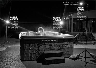 电影《热浴盆时光机》的一张幕后照片